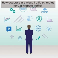 Should you rely on Alexa Rank estimates for CEE website traffic estimates?