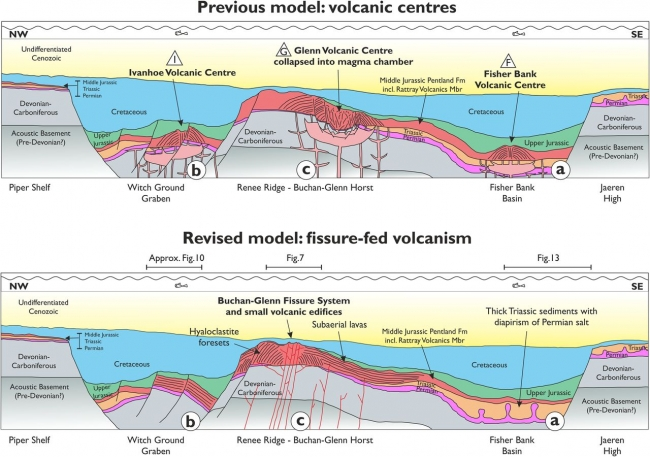 Previous and revised geological model of Rattray Volcanic Province, North Sea-University of Aberdeen