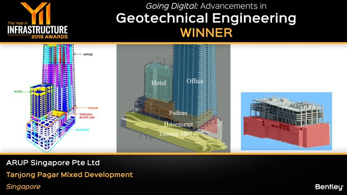 YII 2019 Geotechnical Engineering Winner Announcement