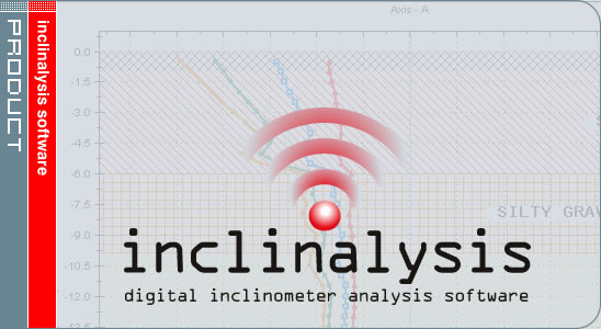 Inclinalysis