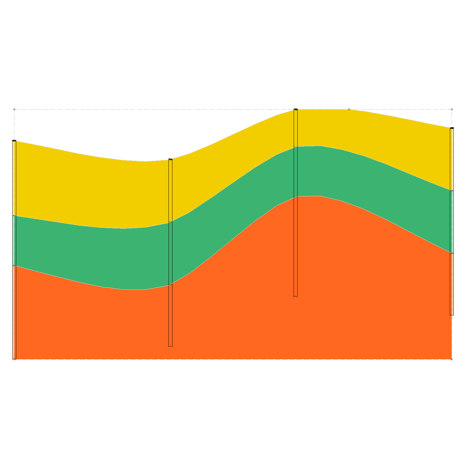 Easily create soil profile and interpolate between boreholes.