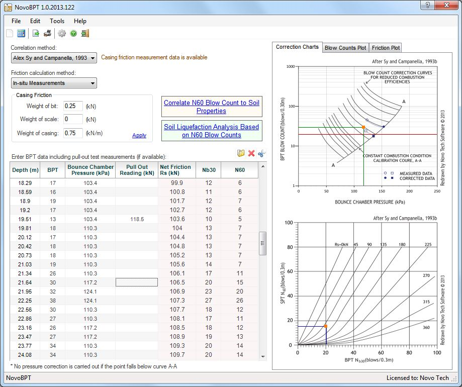 Becker Penetration Software (NovoBPT)