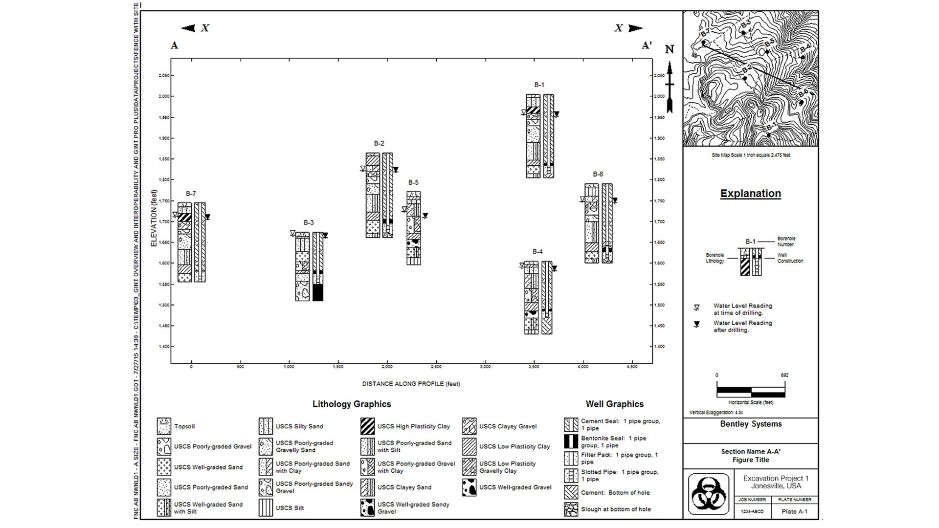 Create Fence Diagrams