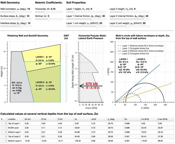Seismic Earth Pressure Calculator