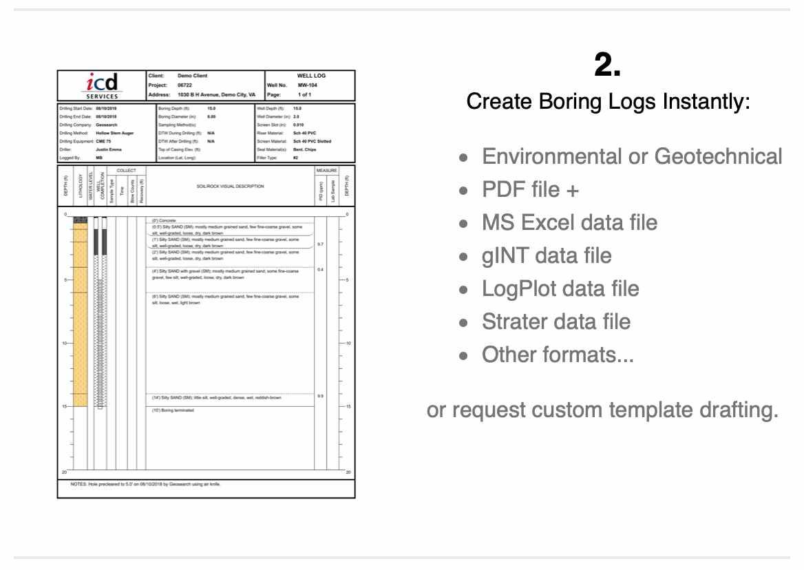 Create Boring Logs Online