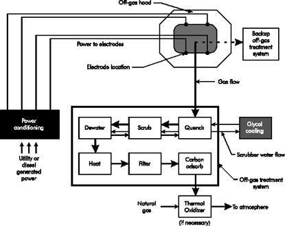 Geosafe_Process.jpg