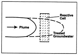 Figure 2 plan view a