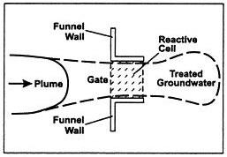 Figure 2 plan view b