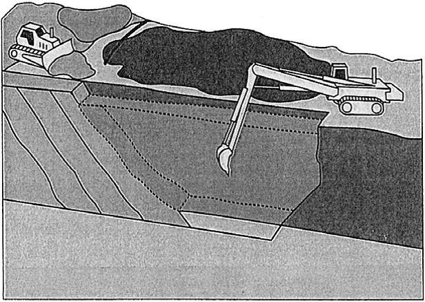 Figure 8 Bio-slurry excavation