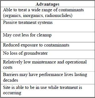 Table 2 Advantages