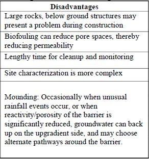 Permeable Reactive Barriers | Geoengineer org