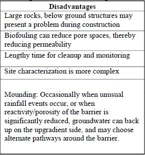 Table 3 Disadvantages