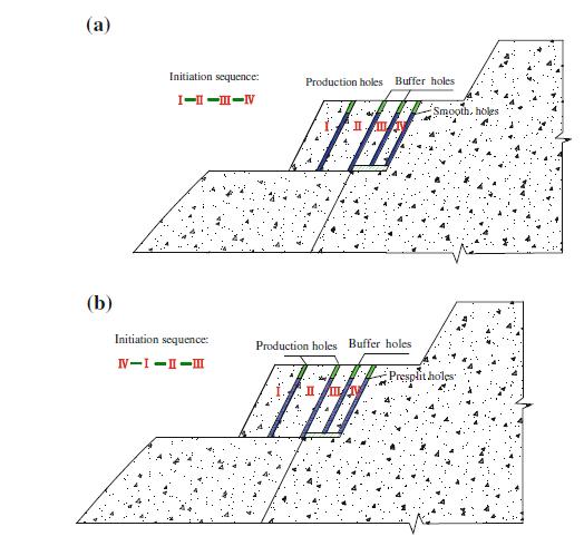 Figure 5.2 Smooth-presplit