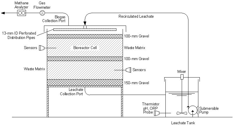 bioreactor diagram 2