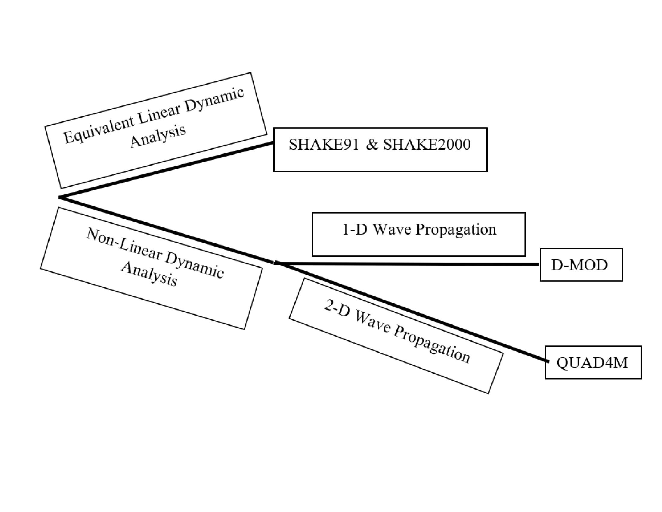 computer program diagram-1