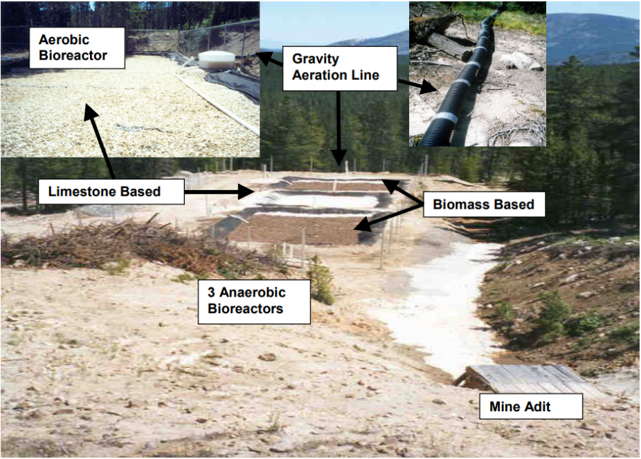 Figure 6: Collage Showing Components of the Surething Mine Treatment System